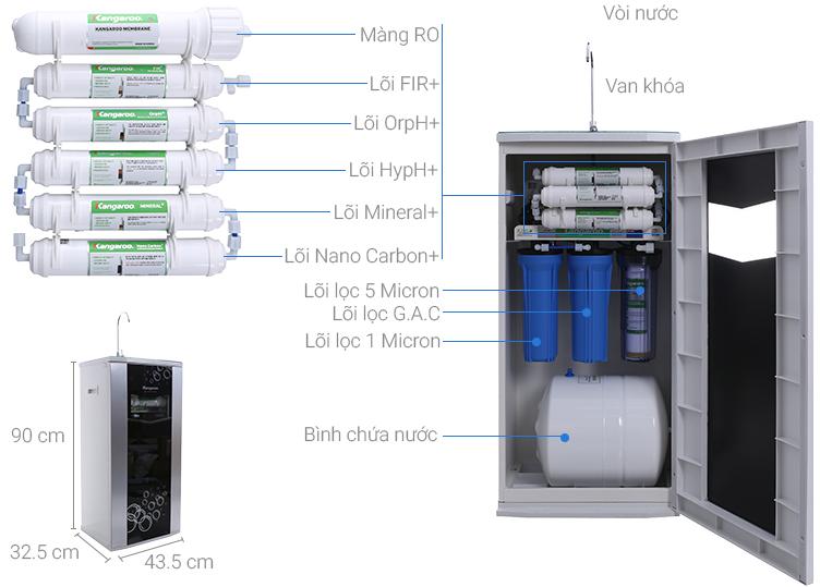 Kết quả hình ảnh cho máy lọc nước RO