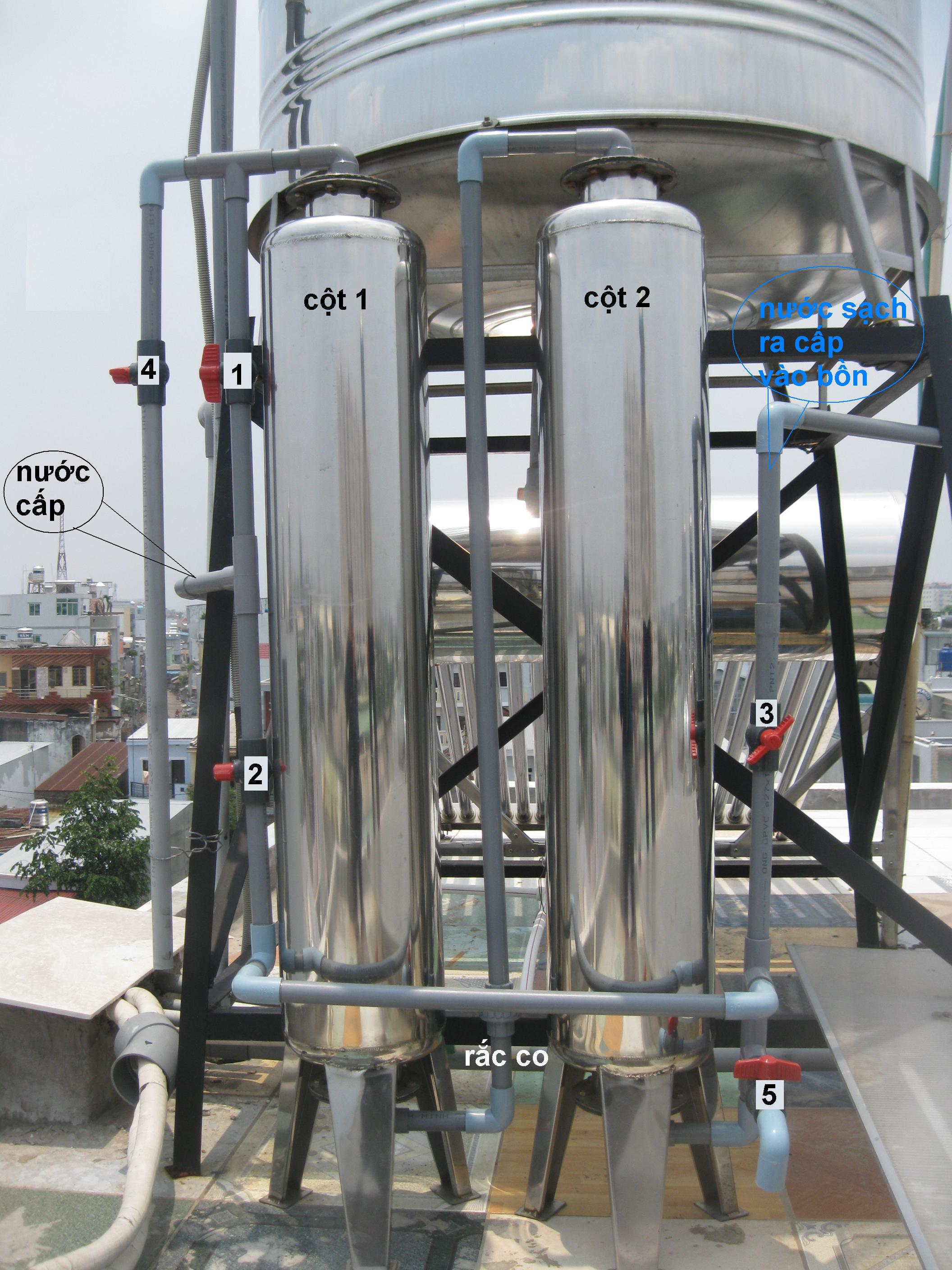 Loc Nuoc Gieng Cot Inox 220