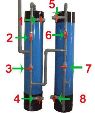 Hướng dẫn xúc xả hệ thống lọc nước nhiễm phèn